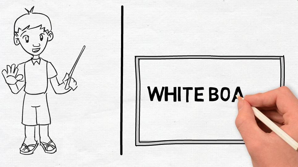ホワイトボードアニメーションが凄い3つの理由とvideoscribeの使い方